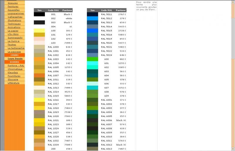 Ral Pantone ral pantone om basic colors pantone colors ral pantone picture