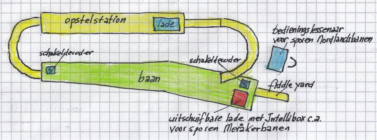 Deze afbeelding heeft een leeg alt-attribuut; de bestandsnaam is bediening-Nordlandsbanen.jpg